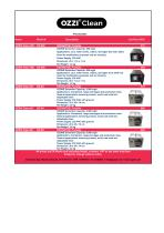 OZZI Clean Price List