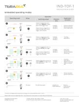 Terabee IND-TOF-1 - Specification Sheet - 3